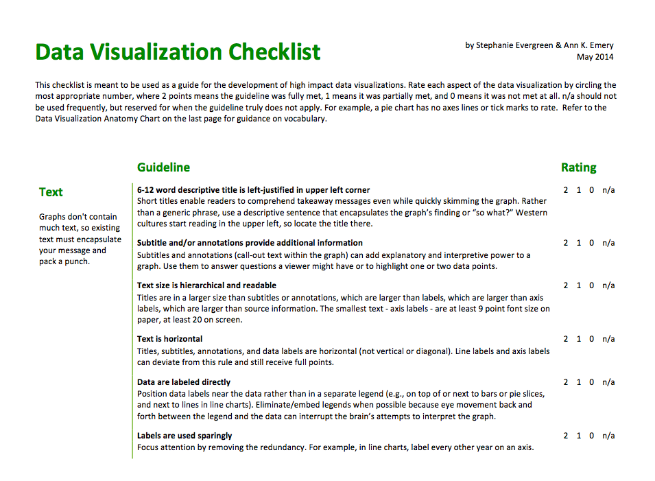 Stephanie Evergreen and I designed the Data Visualization Checklist in 2014. You can use the checklist to help you assess your drafts.